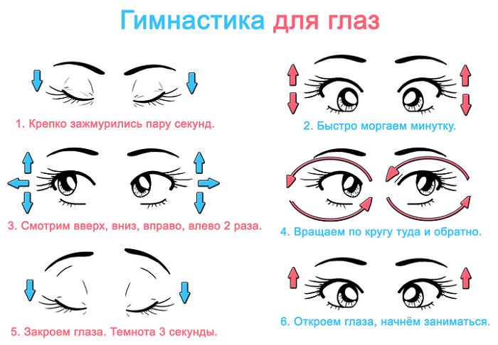 Упражнение для глаз для улучшения зрения в картинках 2