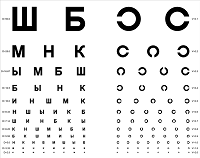 Таблица Сивцева