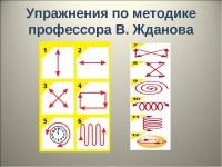 Методика Жданова